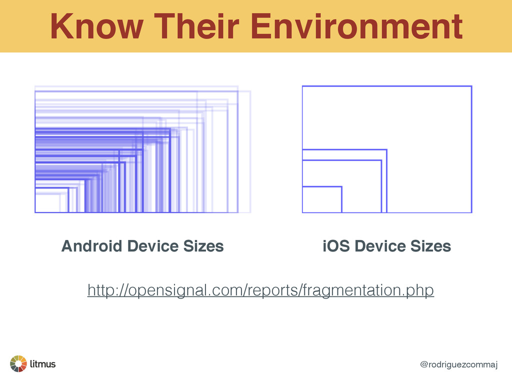 @rodriguezcommaj Know Their Environment Android...