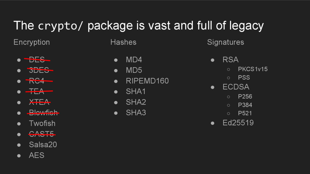 The crypto/ package is vast and full of legacy ...