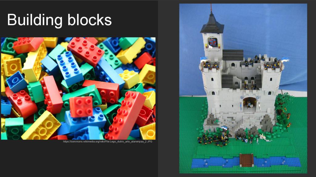 https://commons.wikimedia.org/wiki/File:Lego_du...
