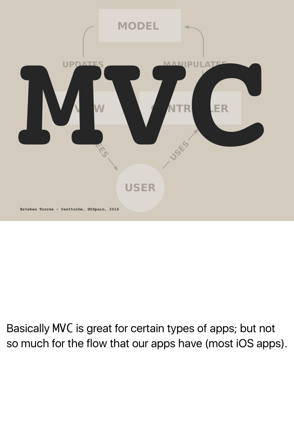 Basically MVC is great for certain types of app...
