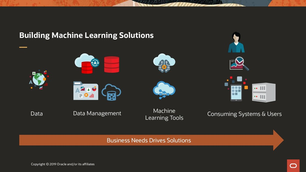 Building Machine Learning Solutions Copyright ©...