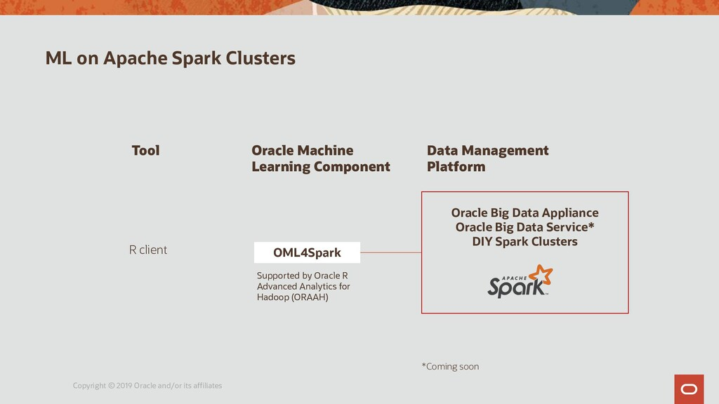 ML on Apache Spark Clusters Copyright © 2019 Or...
