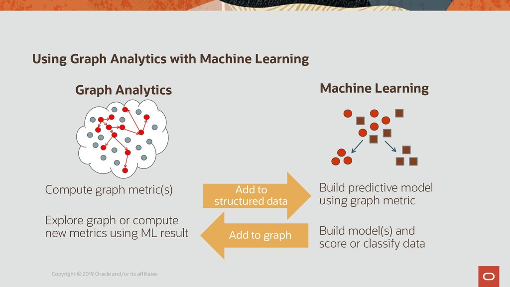 Using Graph Analytics with Machine Learning Cop...