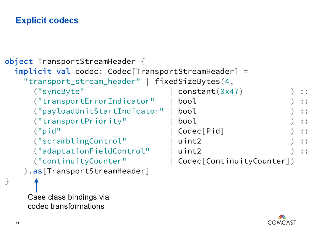 Explicit codecs 11 object TransportStreamHeader...
