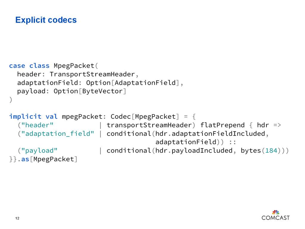 Explicit codecs 12 case class MpegPacket( heade...