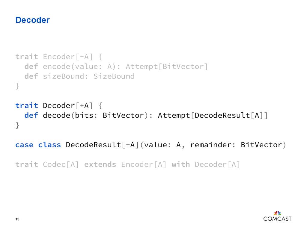 Decoder 13 trait Encoder[-A] { def encode(value...