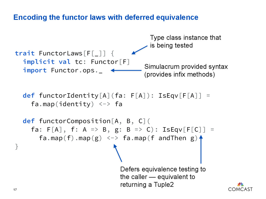 Encoding the functor laws with deferred equival...