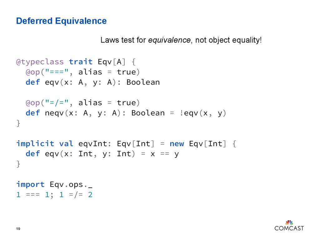Deferred Equivalence 19 @typeclass trait Eqv[A]...