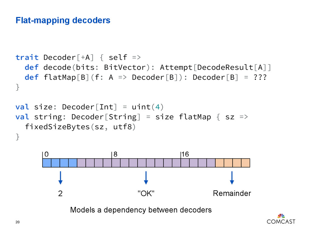 Flat-mapping decoders 20 trait Decoder[+A] { se...