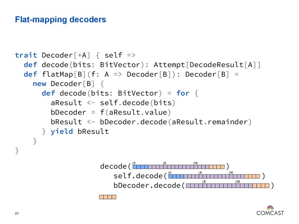 decode( ) self.decode( ) bDecoder.decode( ) Fla...