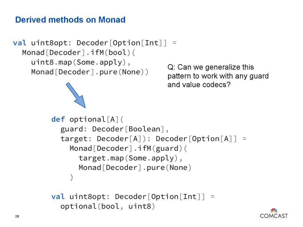 Derived methods on Monad 28 val uint8opt: Decod...