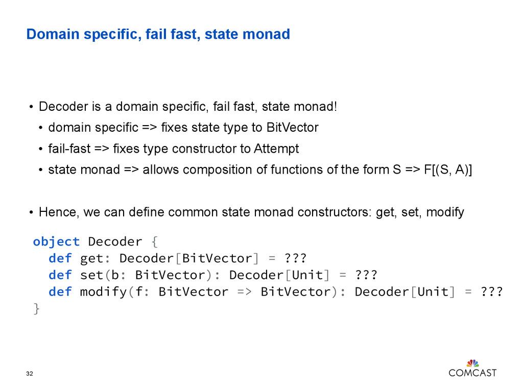 Domain specific, fail fast, state monad 32 obje...