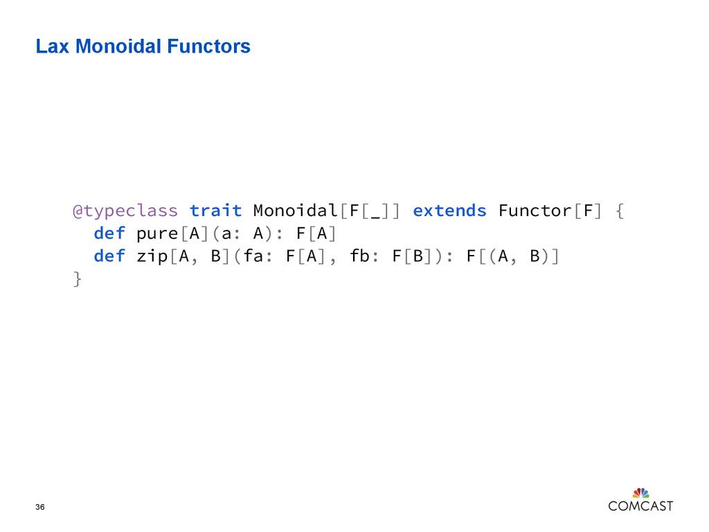Lax Monoidal Functors 36 @typeclass trait Monoi...