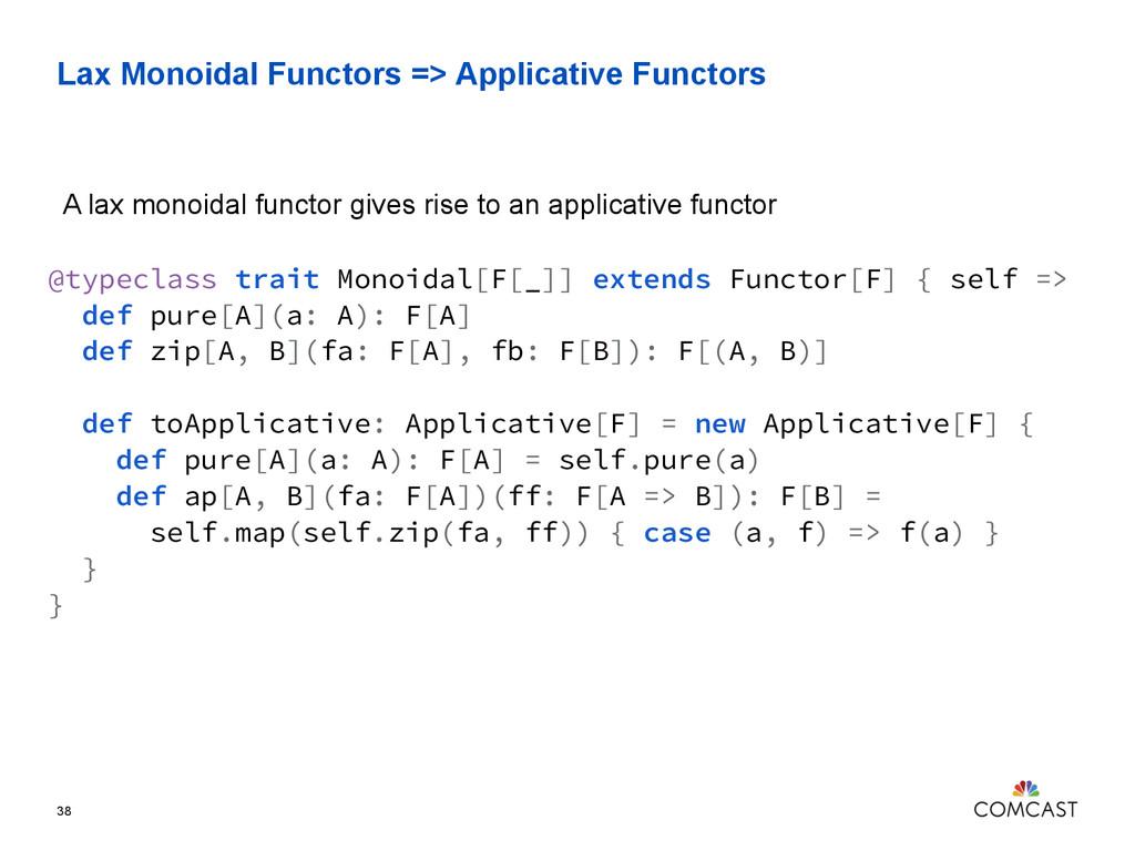 Lax Monoidal Functors => Applicative Functors 3...