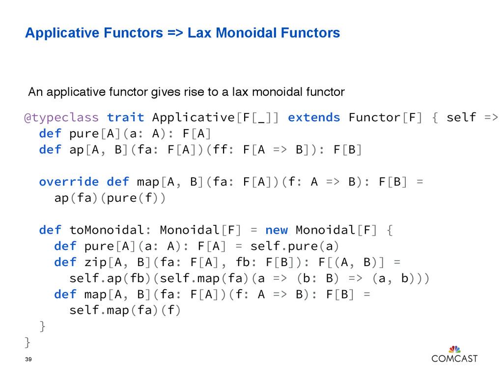 Applicative Functors => Lax Monoidal Functors 3...