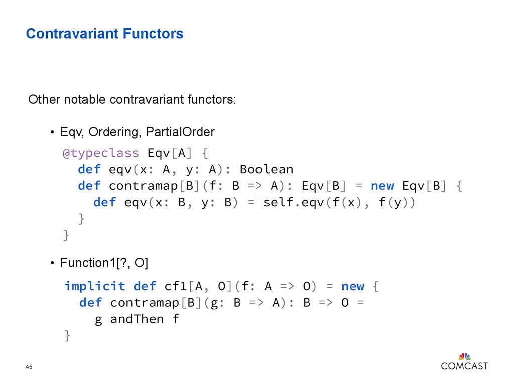 Contravariant Functors 45 Other notable contrav...