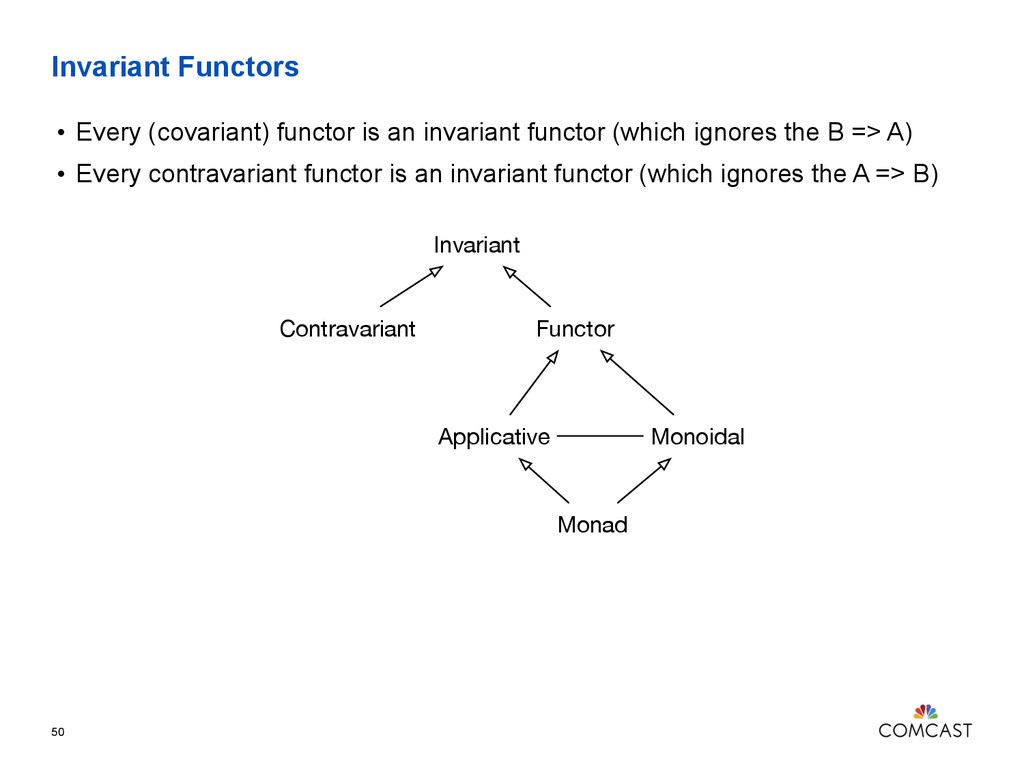Invariant Functors 50 • Every (covariant) funct...