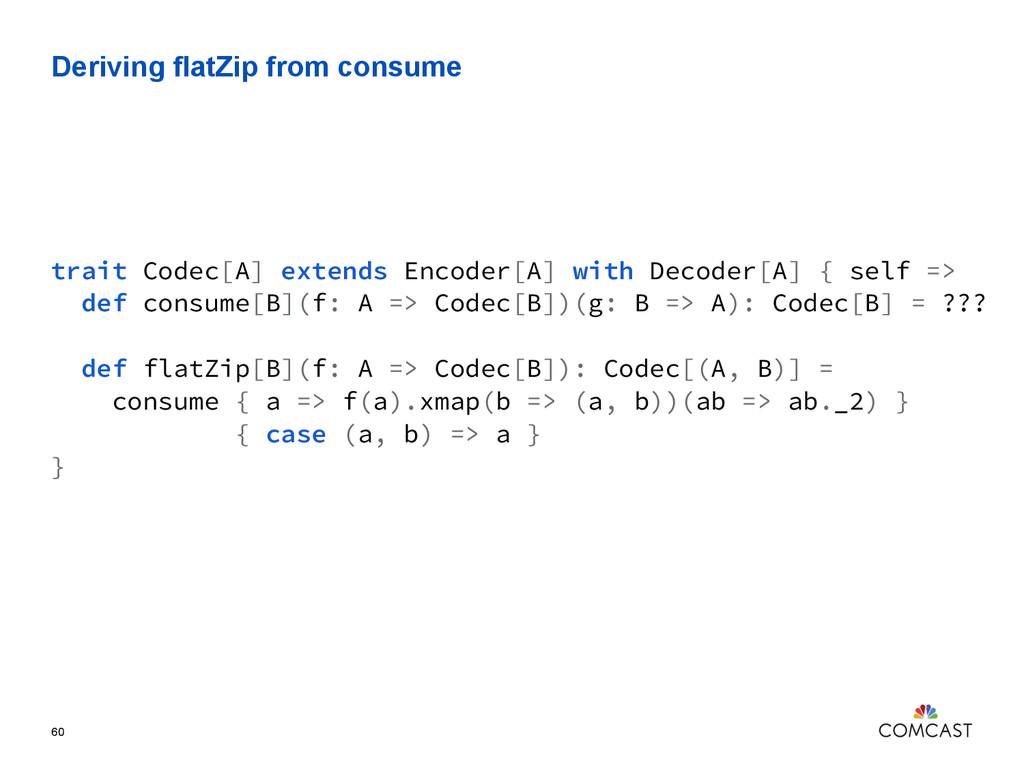 Deriving flatZip from consume 60 trait Codec[A]...