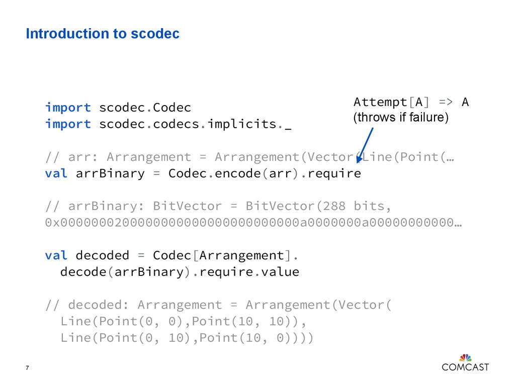 Introduction to scodec 7 import scodec.Codec im...