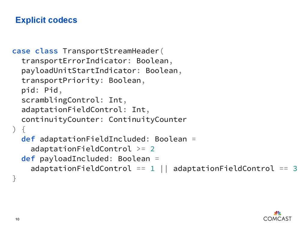 Explicit codecs 10 case class TransportStreamHe...