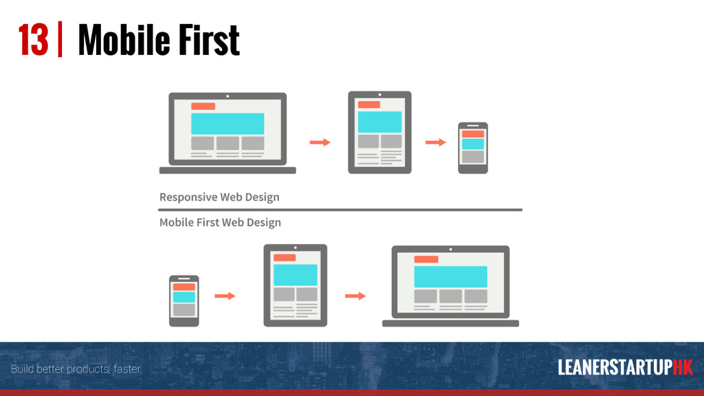 13 | Mobile First