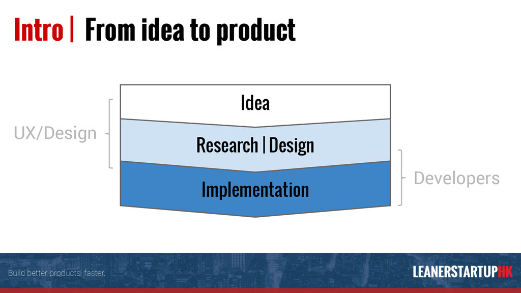 Implementation Research | Design Intro | From i...