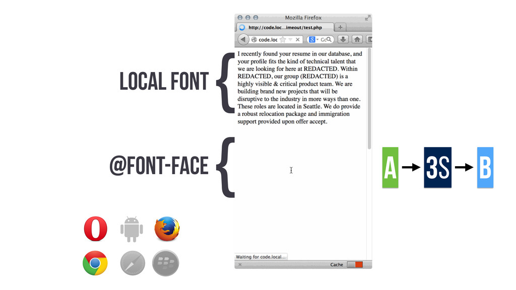 LOCAL FONT { @FONT-FACE { A 3s B