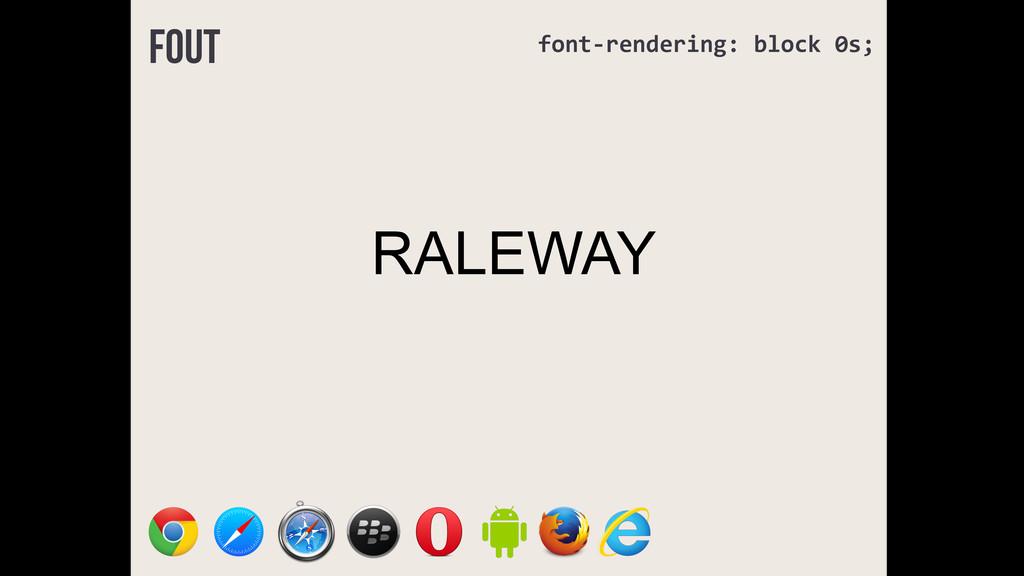 FOUT RALEWAY font-‐rendering: block 0s;