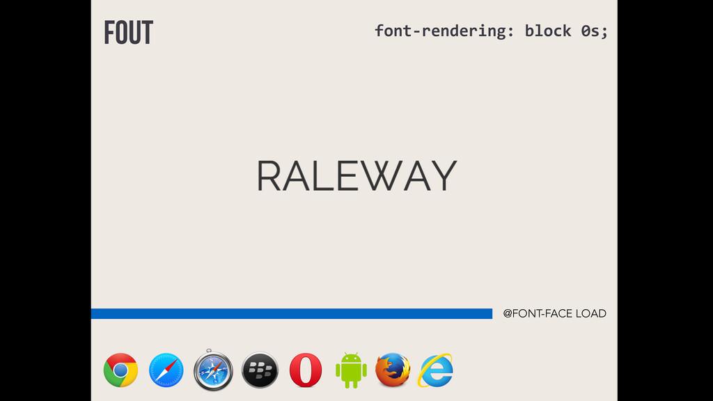 FOUT @FONT-FACE LOAD font-‐rendering: block...