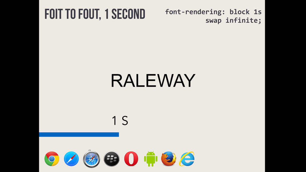 1 S FOIT to FOUT, 1 second font-­‐rendering:	