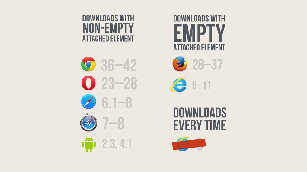8 36–42 23–28 6.1–8 2.3, 4.1 7–8 DOWNLOADS WITH...