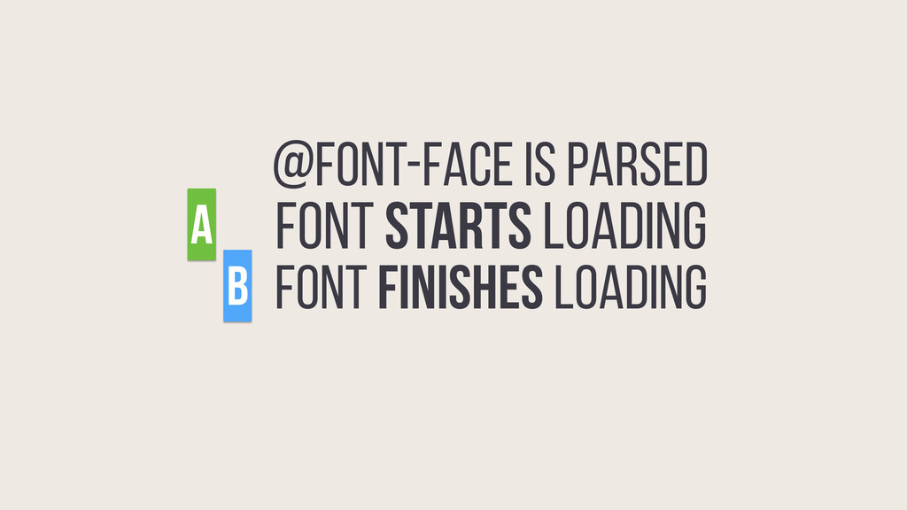 FONT FINISHES LOADING A B FONT STARTS LOADING @...