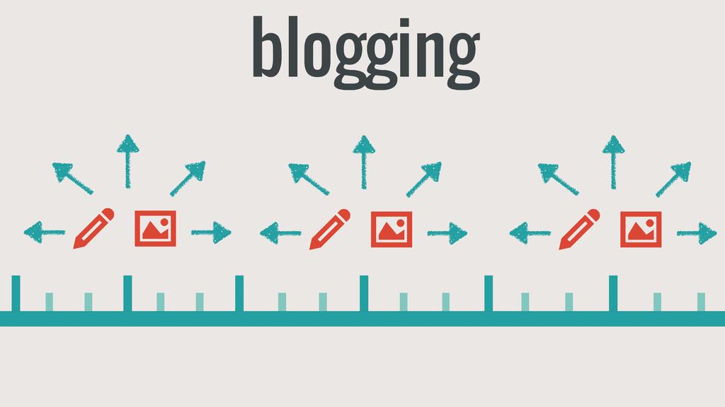 blogging w p w p w p