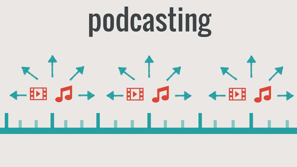 podcasting v m v m v m