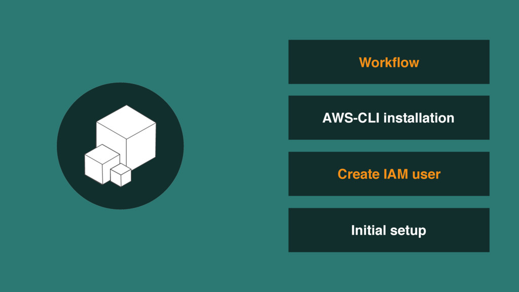 Create IAM user Initial setup Workflow AWS-CLI i...