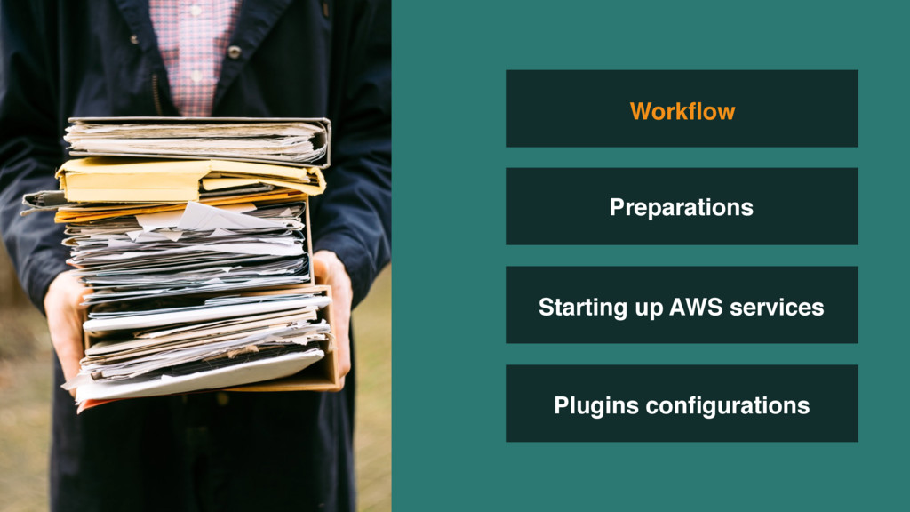Starting up AWS services Plugins configurations ...