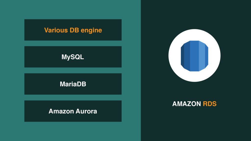 AMAZON RDS MariaDB Amazon Aurora Various DB eng...