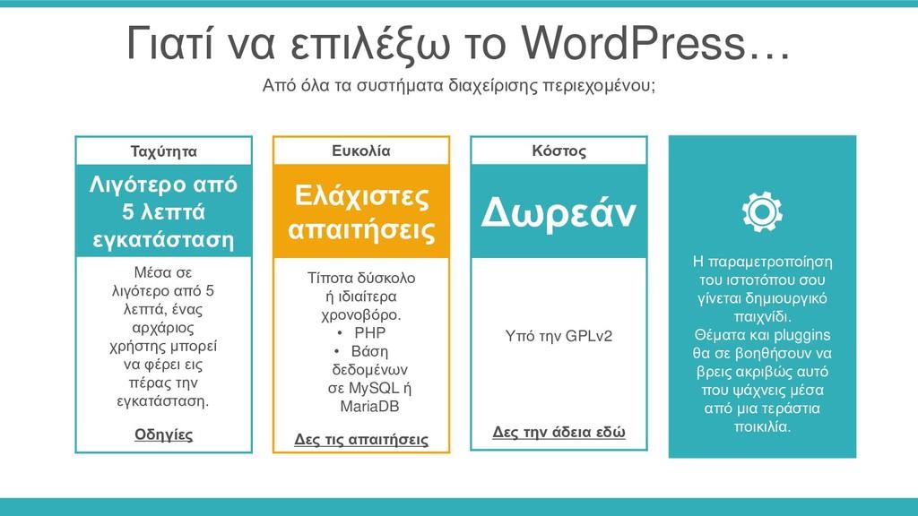 Γιατί να επιλέξω το WordPress… Από όλα τα συστή...
