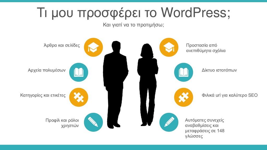 Τι μου προσφέρει το WordPress; Και γιατί να το ...