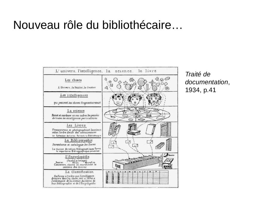Nouveau rôle du bibliothécaire… Traité de docum...