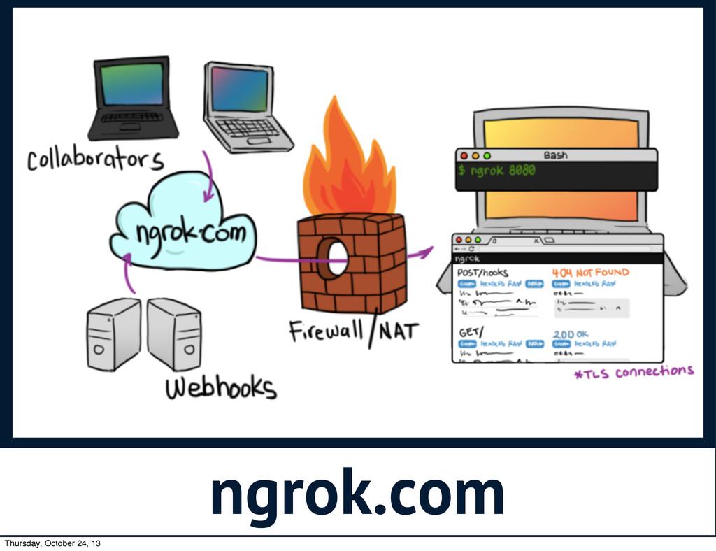 ngrok.com Thursday, October 24, 13