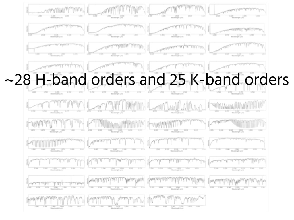 ~28 H-band orders and 25 K-band orders