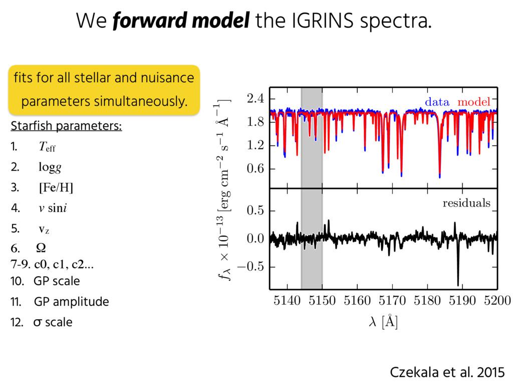 We forward model the IGRINS spectra. Czekala e...