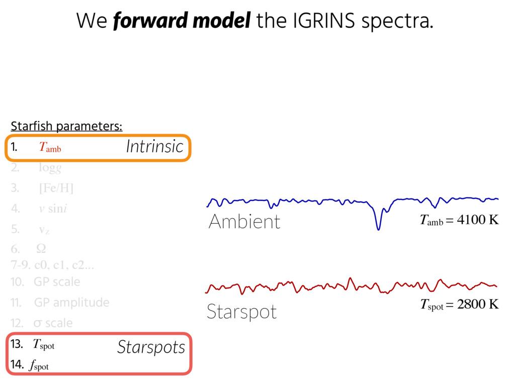 We forward model the IGRINS spectra. Starfish ...