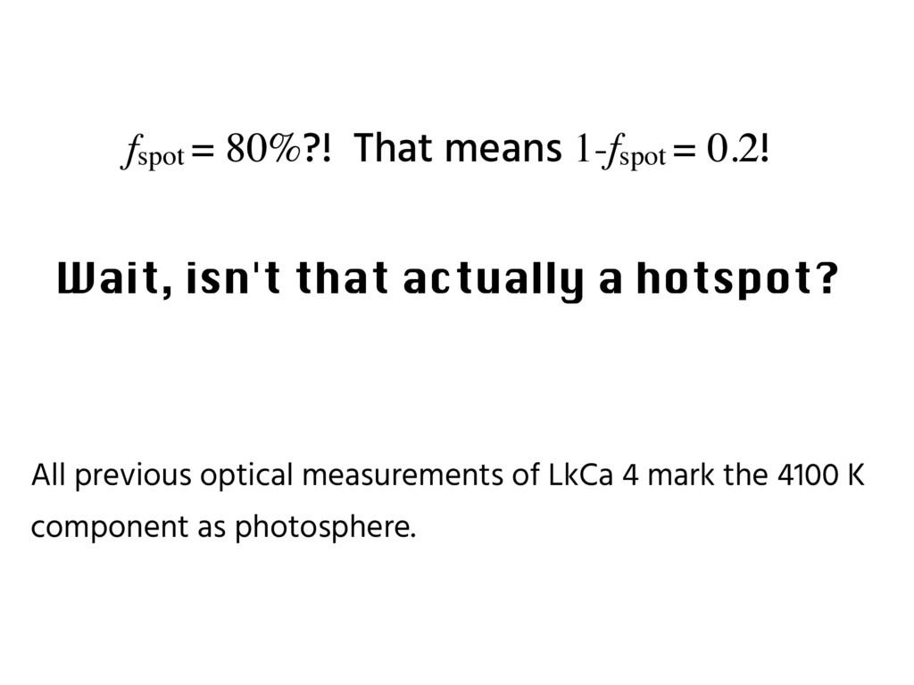 fspot = 80%?! That means 1-fspot = 0.2! Wait, i...