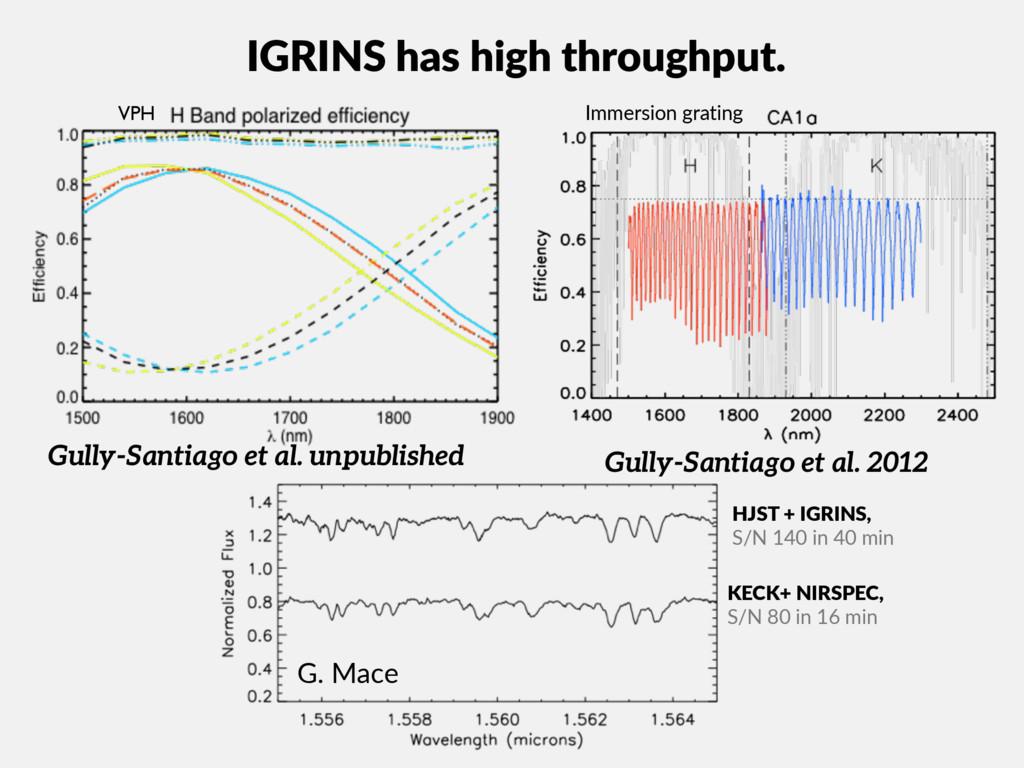 IGRINS has high throughput. VPH Immersion g...