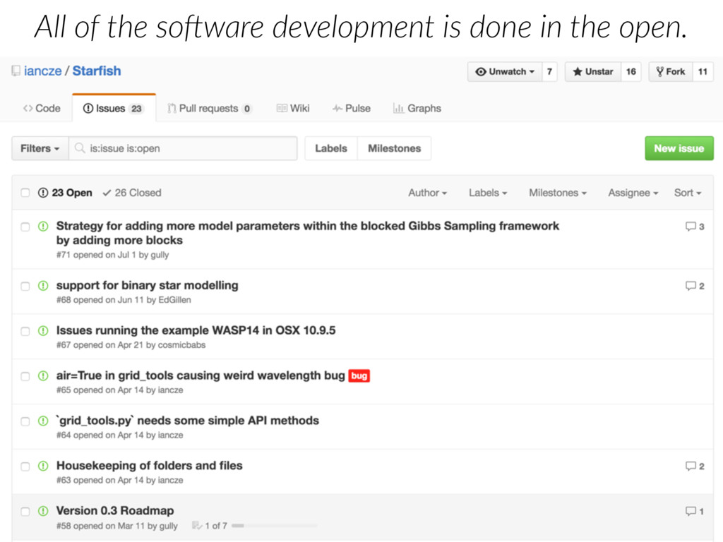All of the so6ware development is done i...