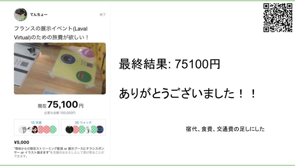 最終結果: 75100円 ありがとうございました!! 宿代、食費、交通費の足しにした
