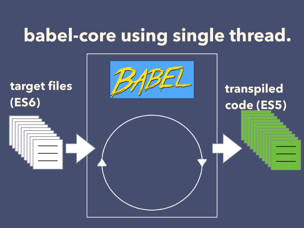 babel-core using single thread. target files (ES...