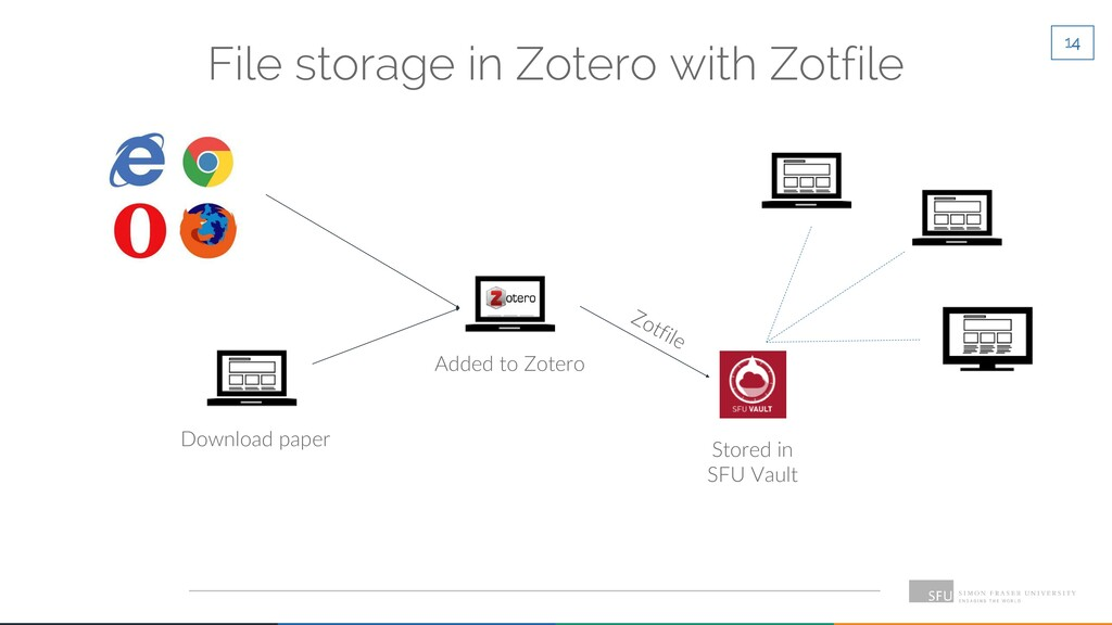 14 File storage in Zotero with Zotfile Download...